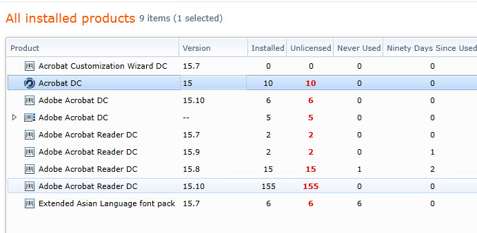 Adobe Acrobat Dc Install Location